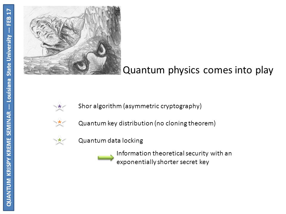 QUANTUM KRISPY KREME SEMINAR --- Louisiana State University --- FEB 17 Shor algorithm (asymmetric cryptography) Quantum key distribution (no cloning theorem) Quantum data locking Information theoretical security with an exponentially shorter secret key Quantum physics comes into play