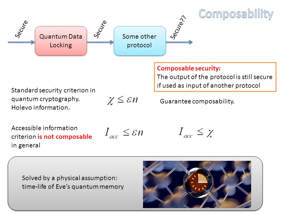 Composable security: The output of the protocol is still secure if used as input of another protocol Standard security criterion in quantum cryptography.