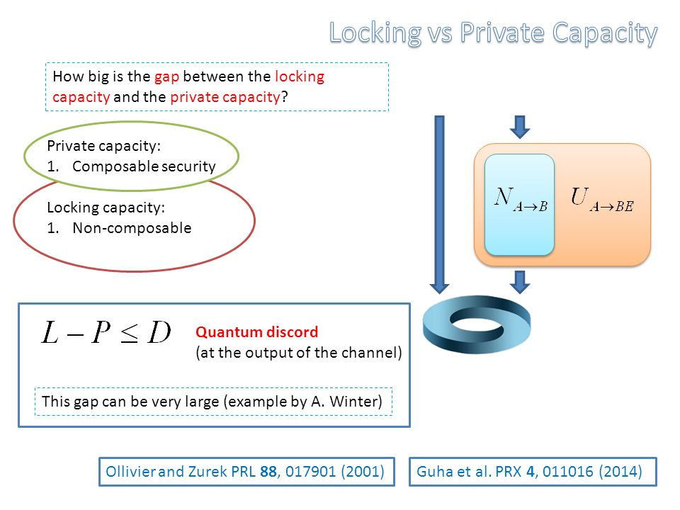 How big is the gap between the locking capacity and the private capacity.