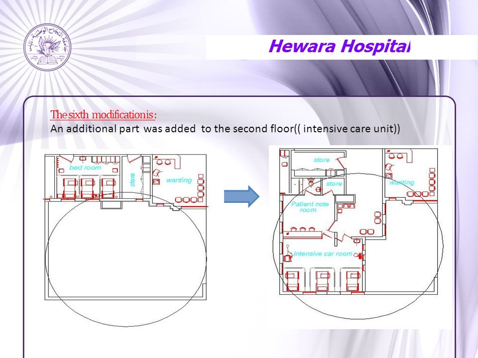 The sixth modification is : An additional part was added to the second floor(( intensive care unit))