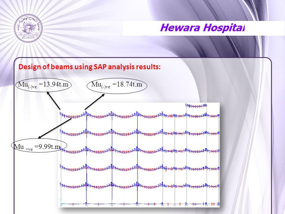 Design of beams using SAP analysis results: Mu (-)ve =13.94t.m Mu (-)ve =18.74t.m Mu +ve =9.99t.m