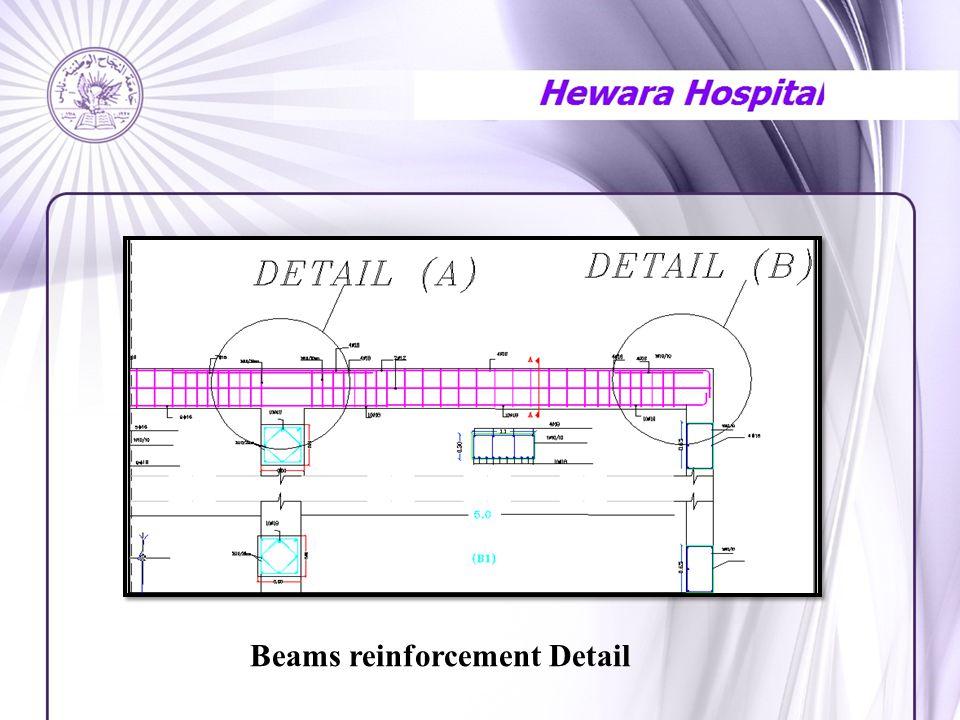 Beams reinforcement Detail