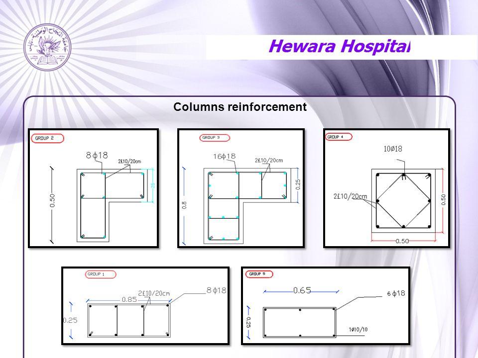 Columns reinforcement