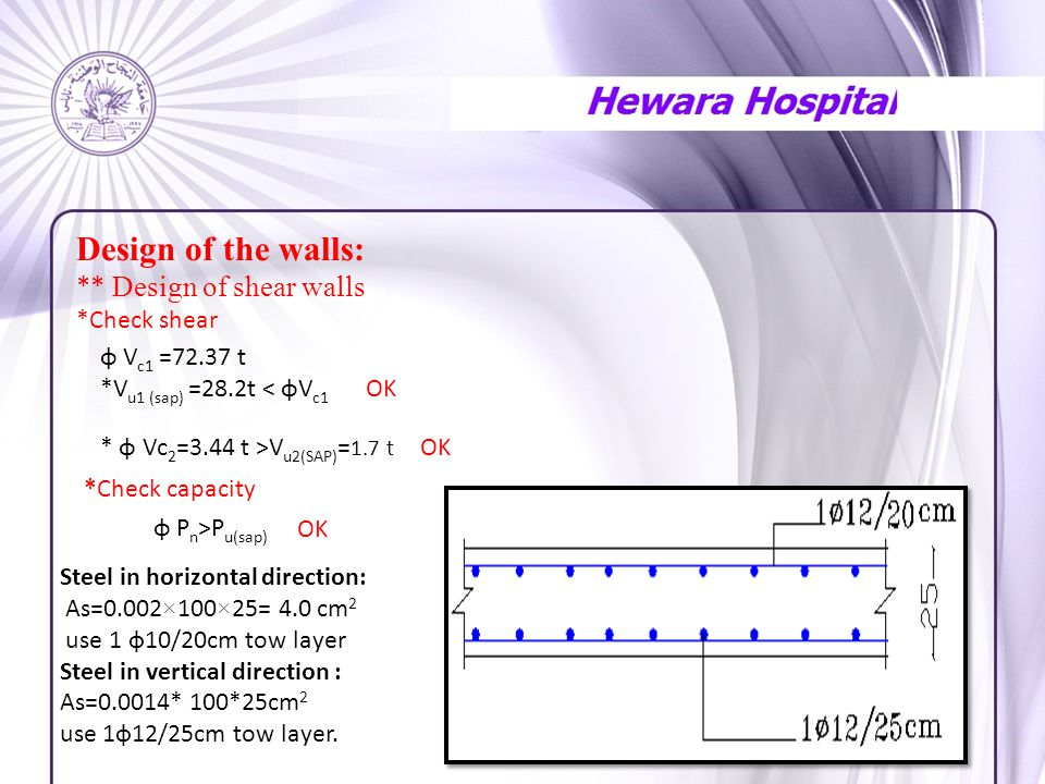 Design of the walls: ** Design of shear walls *Check shear φ V c1 =72.37 t *V u1 (sap) =28.2t < φV c1 OK * φ Vc 2 =3.44 t >V u2(SAP) = 1.7 t OK *Check capacity Steel in horizontal direction: As=0.002×100×25= 4.0 cm 2 use 1 ф10/20cm tow layer Steel in vertical direction : As=0.0014* 100*25cm 2 use 1ф12/25cm tow layer.