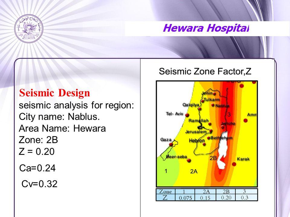 Seismic Design seismic analysis for region: City name: Nablus.