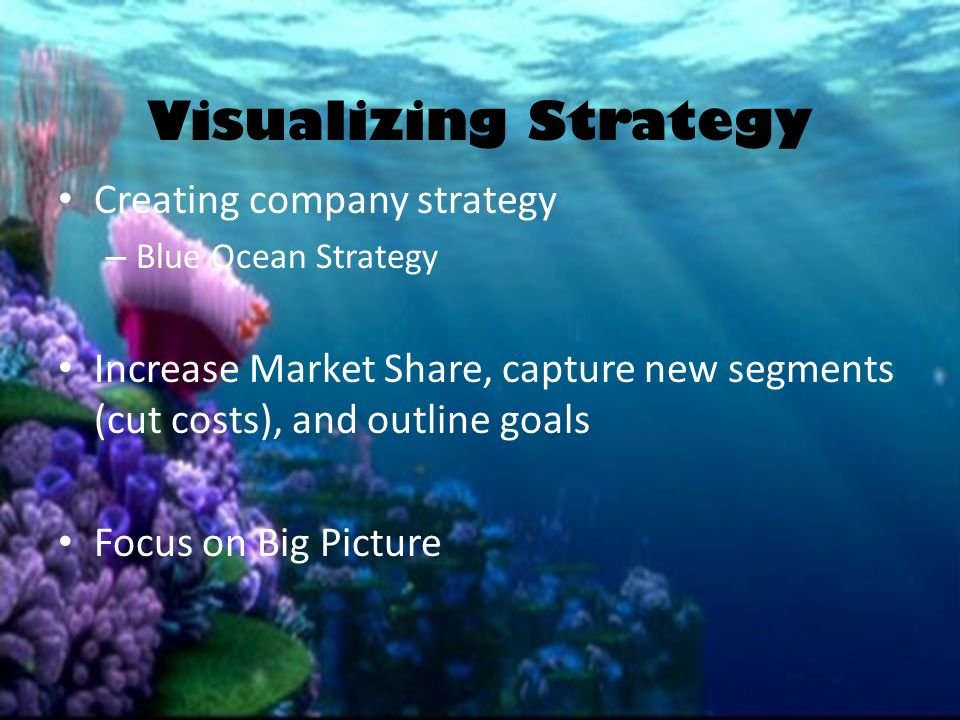 Visualizing Strategy Creating company strategy – Blue Ocean Strategy Increase Market Share, capture new segments (cut costs), and outline goals Focus