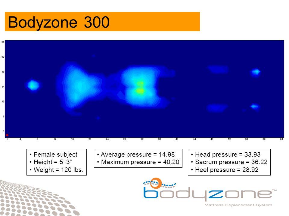 Bodyzone 300 Female subject Height = 5' 3 Weight = 120 lbs.