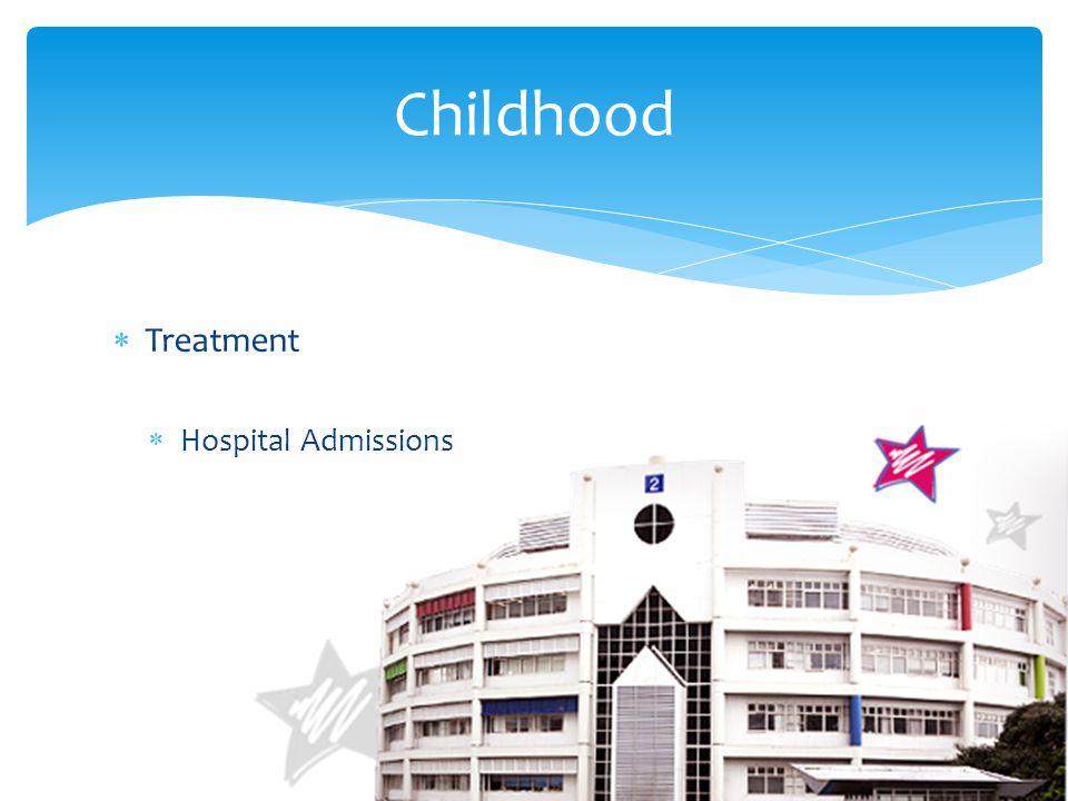  Treatment  Hospital Admissions Childhood
