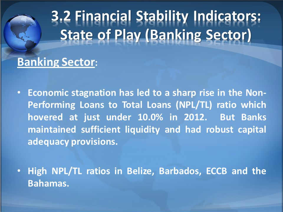 Banking Sector : Economic stagnation has led to a sharp rise in the Non- Performing Loans to Total Loans (NPL/TL) ratio which hovered at just under 10