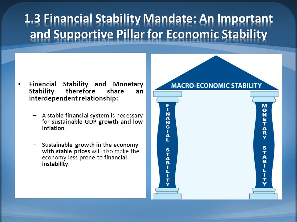 Financial Stability and Monetary Stability therefore share an interdependent relationship: – A stable financial system is necessary for sustainable GD