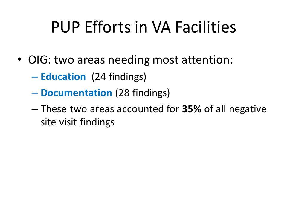 PUP Research Evidence Cowan et al.2012 – Veteran Sample – Sample of 213 Veterans.