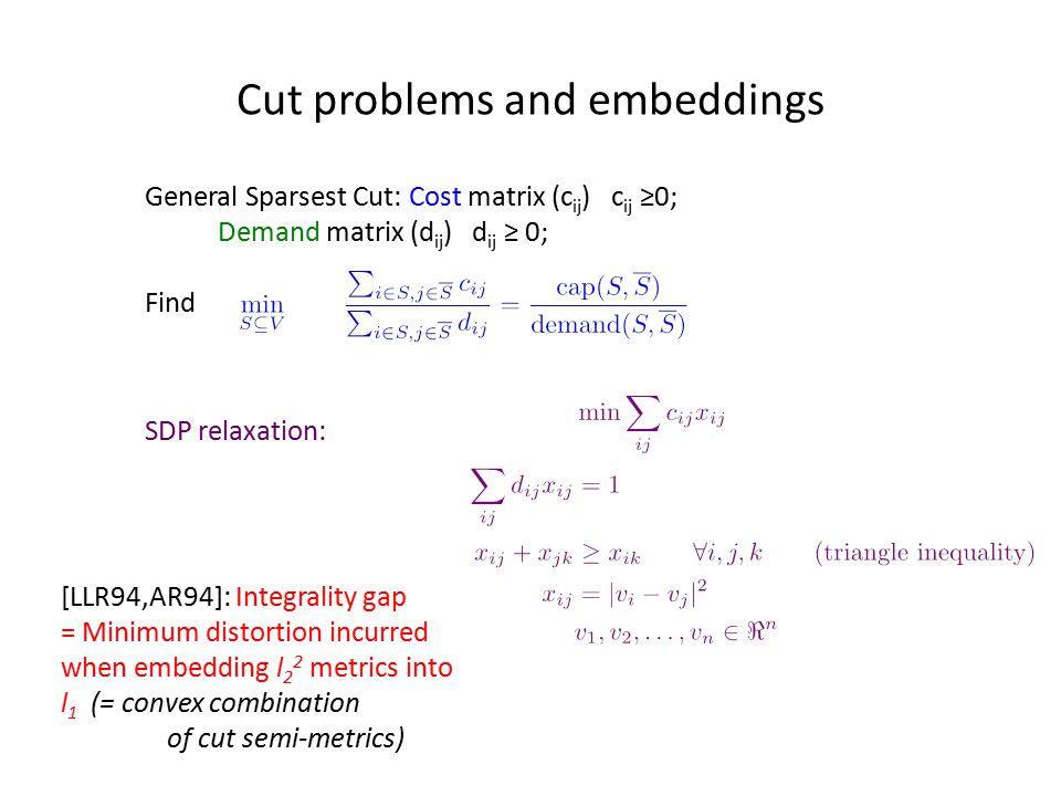 Cut problems and embeddings General Sparsest Cut: Cost matrix (c ij ) c ij ≥0; Demand matrix (d ij ) d ij ≥ 0; Find SDP relaxation: [LLR94,AR94]: Integrality gap = Minimum distortion incurred when embedding l 2 2 metrics into l 1 (= convex combination of cut semi-metrics)
