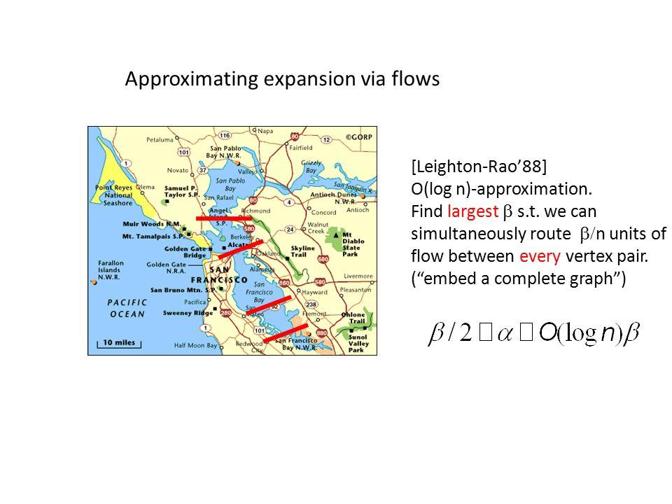 S Why α ≥ β/2 : Total flow out of each subset S is β⁄n × |S| (n - |S|) ≥ β|S|/2 β⁄n units of flow bet.
