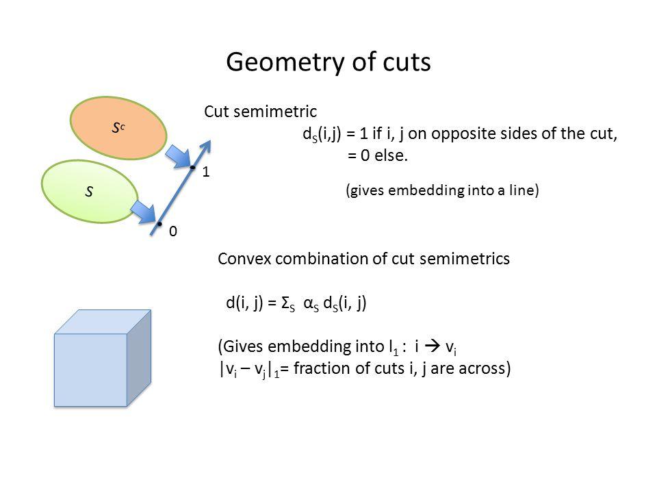 Finite metric space (X, d) x y d(x,y) Geometric space, eg l 1 f(x) f(y) f Distortion of f : Minimum C s.t.