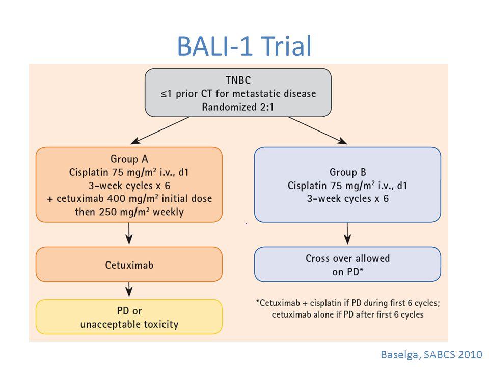 BALI-1 Trial Baselga, SABCS 2010