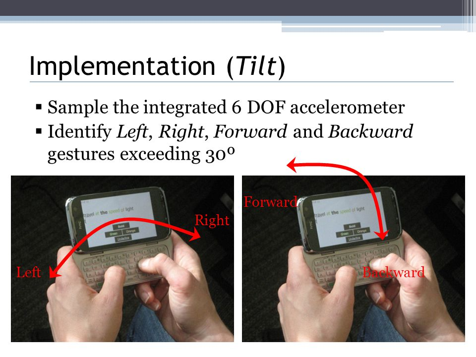 Implementation (Tilt)  Sample the integrated 6 DOF accelerometer  Identify Left, Right, Forward and Backward gestures exceeding 30º Left Right Forward Backward