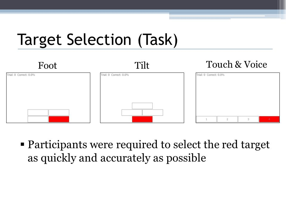 Target Selection (Task) FootTilt Touch & Voice  Participants were required to select the red target as quickly and accurately as possible