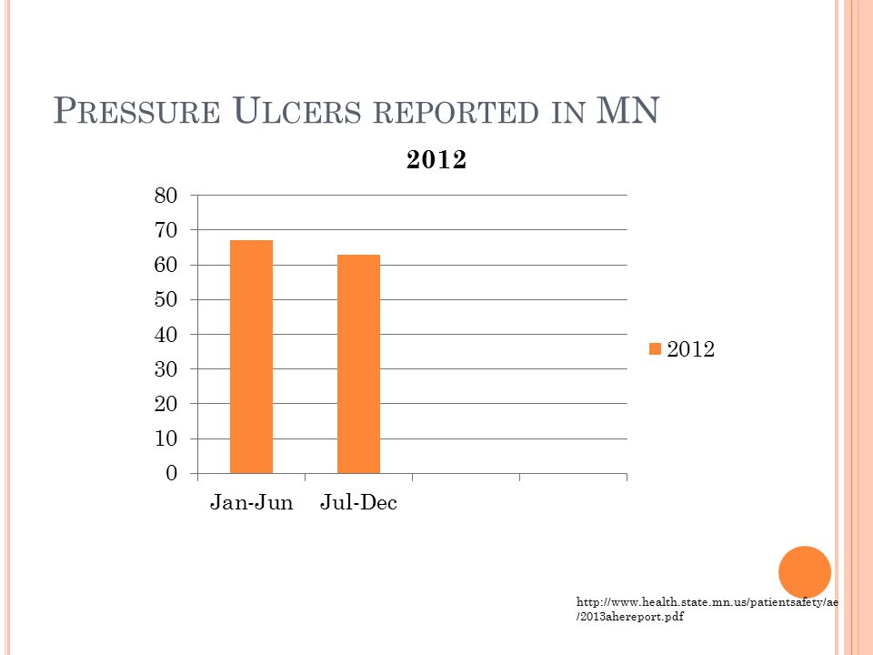 J EWELRY Risk of Jewelry in Surgery Infection or burn Pressure ulcers Third spacing Waivers