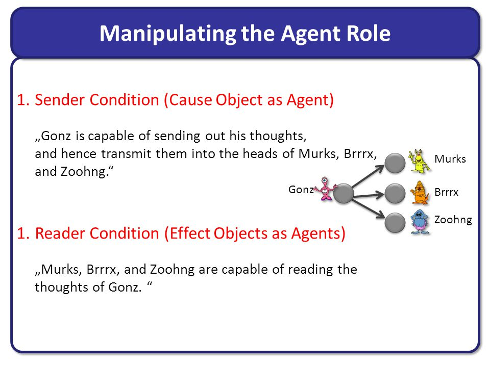 "Manipulating the Agent Role 1.Sender Condition (Cause Object as Agent) ""Gonz is capable of sending out his thoughts, and hence transmit them into the heads of Murks, Brrrx, and Zoohng. 1.Reader Condition (Effect Objects as Agents) ""Murks, Brrrx, and Zoohng are capable of reading the thoughts of Gonz."