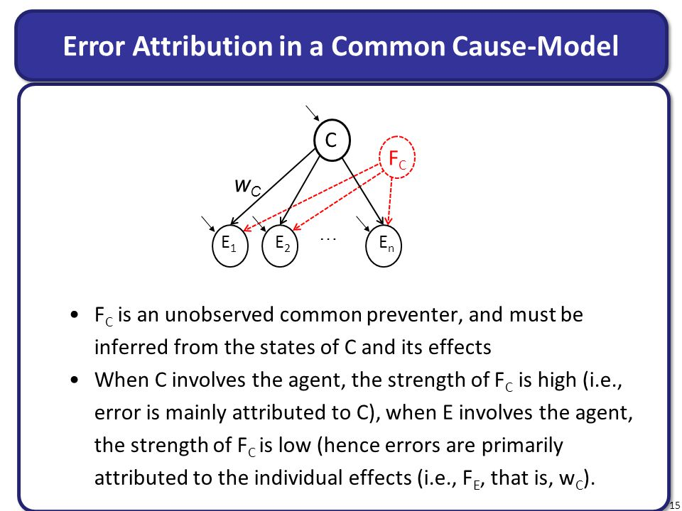 Error Attribution in a Common Cause-Model 15 E2E2 C EnEn FCFC E1E1 … wCwC F C is an unobserved common preventer, and must be inferred from the states of C and its effects When C involves the agent, the strength of F C is high (i.e., error is mainly attributed to C), when E involves the agent, the strength of F C is low (hence errors are primarily attributed to the individual effects (i.e., F E, that is, w C ).