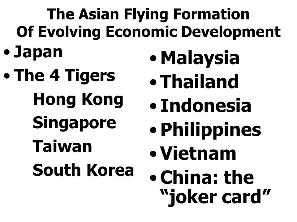 The Asian Flying Formation Of Evolving Economic Development Japan The 4 Tigers Hong Kong Singapore Taiwan South Korea Malaysia Thailand Indonesia Phil