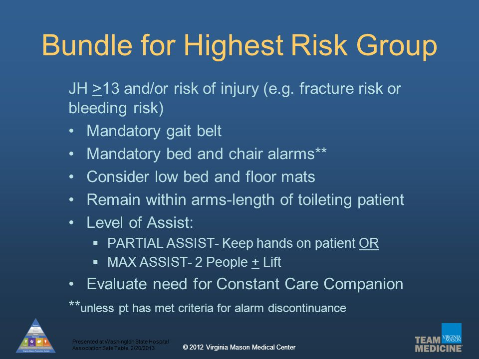 © 2012 Virginia Mason Medical Center Bundle for Highest Risk Group JH >13 and/or risk of injury (e.g.