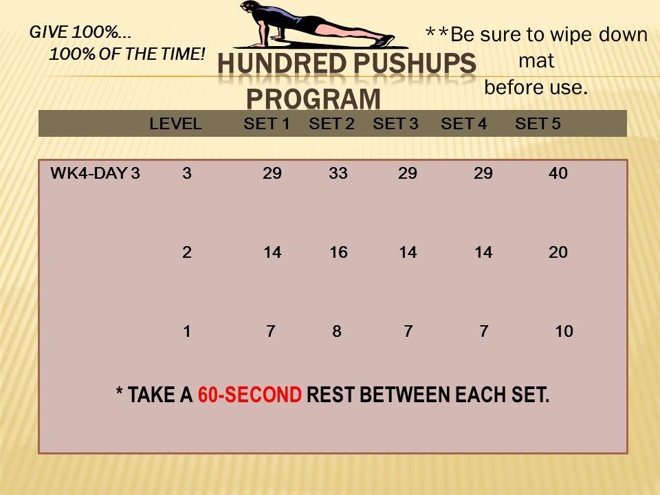LEVELSET 1 SET 2 SET 3 SET 4 SET 5 WK4-DAY 3 3 29 33 29 29 40 2 14 16 14 14 20 1 7 8 7 7 10 * TAKE A 60-SECOND REST BETWEEN EACH SET.