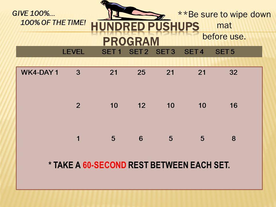 LEVELSET 1 SET 2 SET 3 SET 4 SET 5 WK4-DAY 1 3 21 25 21 21 32 2 10 12 10 10 16 1 5 6 5 5 8 * TAKE A 60-SECOND REST BETWEEN EACH SET.