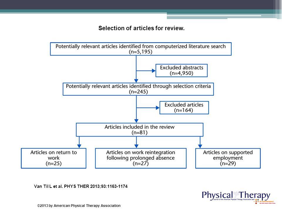 Selection of articles for review. Van Til L et al.