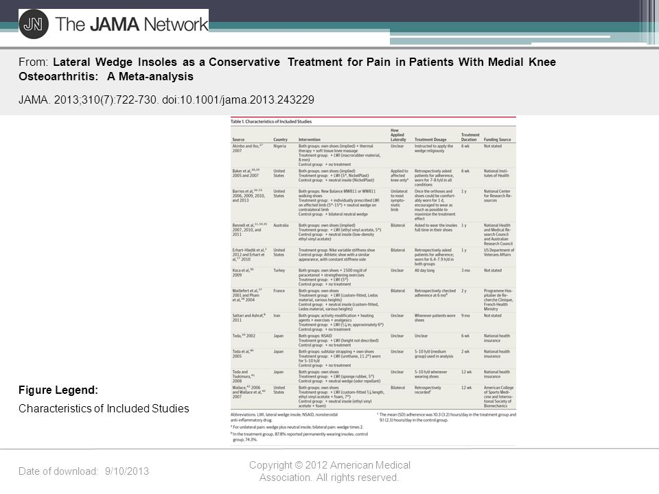 Date of download: 9/10/2013 Copyright © 2012 American Medical Association.