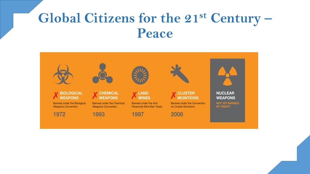 Global Citizens for the 21 st Century – Peace