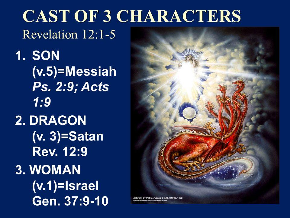 Relevant New Testament Passages 1 Peter 3:19-20 1 Peter 3:19-20 2 Peter 2:4-5 2 Peter 2:4-5 Jude 6-7 Jude 6-7