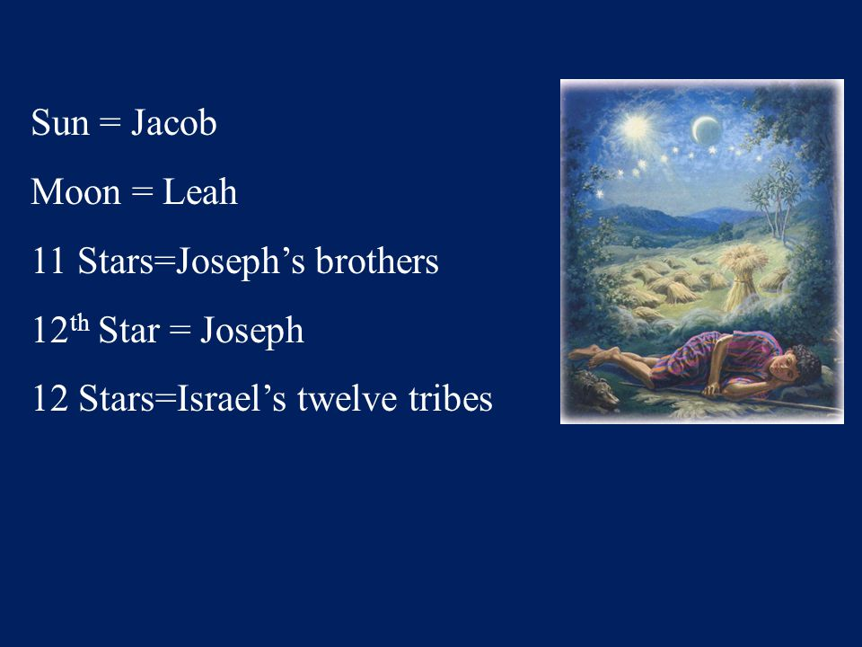 Satanic Attempts to Stop Messiah's Birth Cain & Abel (Gen.
