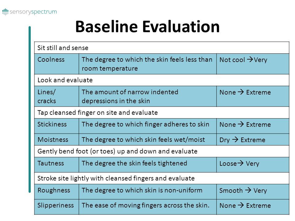 Baseline Evaluation Sit still and sense CoolnessThe degree to which the skin feels less than room temperature Not cool  Very Look and evaluate Lines/ cracks The amount of narrow indented depressions in the skin None  Extreme Tap cleansed finger on site and evaluate StickinessThe degree to which finger adheres to skinNone  Extreme MoistnessThe degree to which skin feels wet/moistDry  Extreme Gently bend foot (or toes) up and down and evaluate TautnessThe degree the skin feels tightenedLoose  Very Stroke site lightly with cleansed fingers and evaluate RoughnessThe degree to which skin is non-uniformSmooth  Very SlipperinessThe ease of moving fingers across the skin.None  Extreme