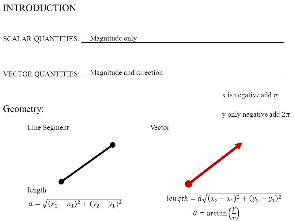 Component Form: x y TRIG magnitude