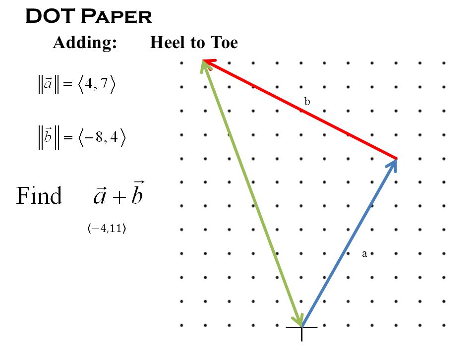 DOT Paper Adding: Heel to Toe a b