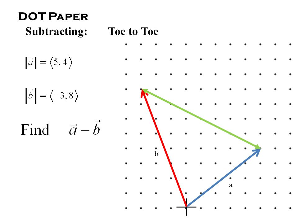 DOT Paper Subtracting: Toe to Toe a b