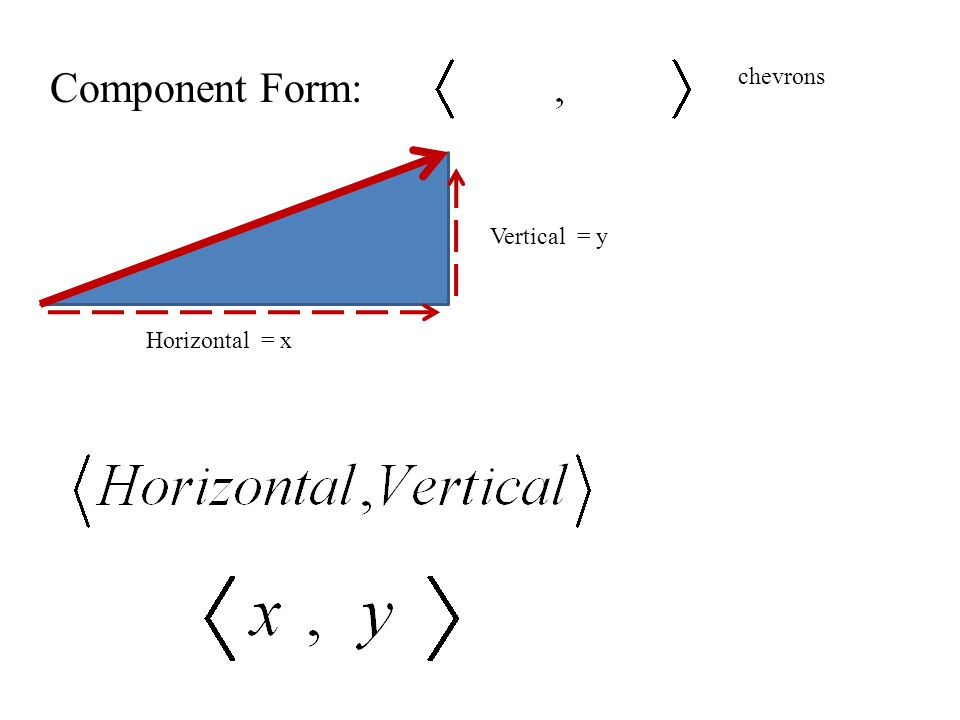 Component Form: Horizontal = x Vertical = y chevrons
