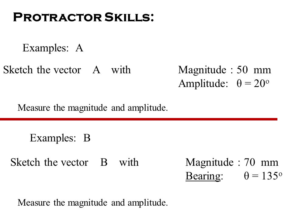 Unit Vector in the direction of : To find the unit vector in the direction of Divide the vector by its magnitude.