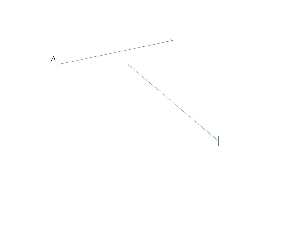 Adding and Subtracting Vectors Protractor Skills: Adding: Heel to Toe a b a+b