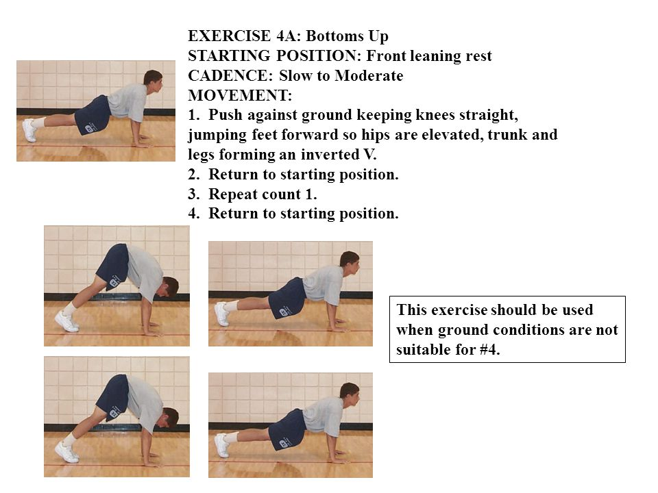 EXERCISE 4A: Bottoms Up STARTING POSITION: Front leaning rest CADENCE: Slow to Moderate MOVEMENT: 1. Push against ground keeping knees straight, jumpi