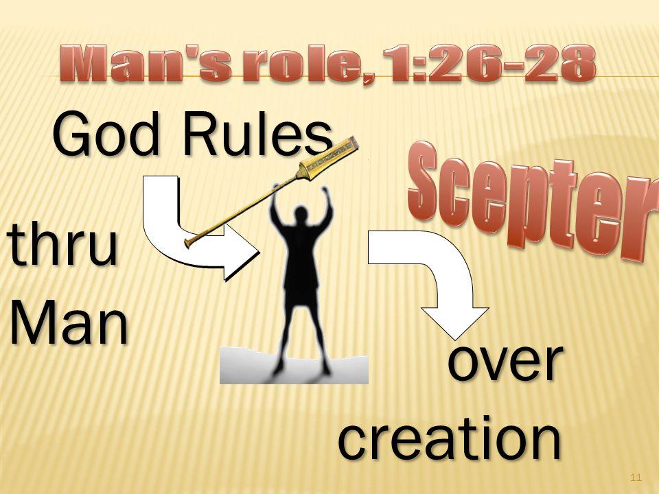 11 God Rules overcreation thruMan