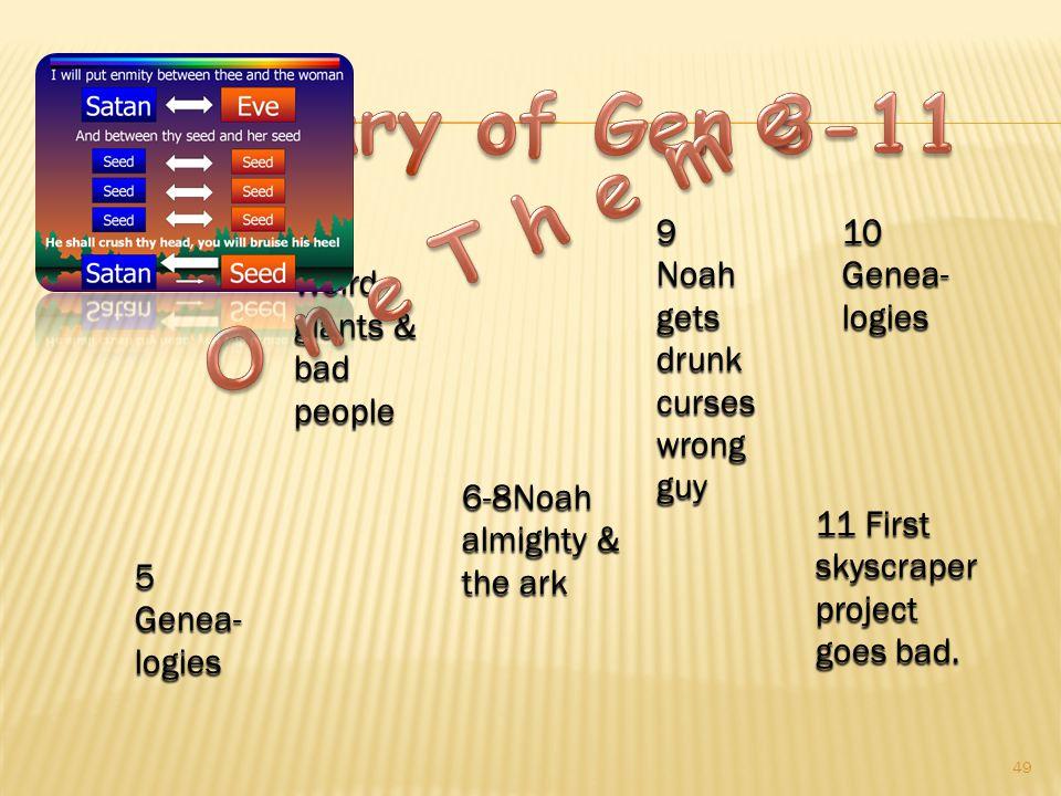 49 4 Murder of Abel 5 Genea- logies 6 Weird giants & bad people 6-8Noah almighty & the ark 10 Genea- logies 9 Noah gets drunk curses wrong guy 11 First skyscraper project goes bad.