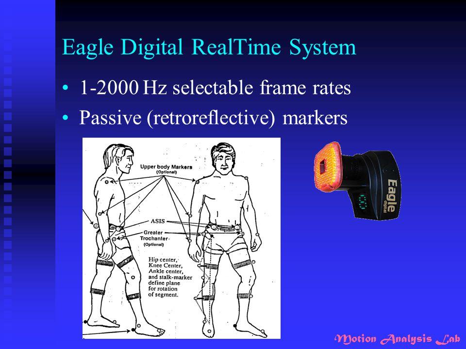 Eagle Digital RealTime System 1-2000 Hz selectable frame rates Passive (retroreflective) markers
