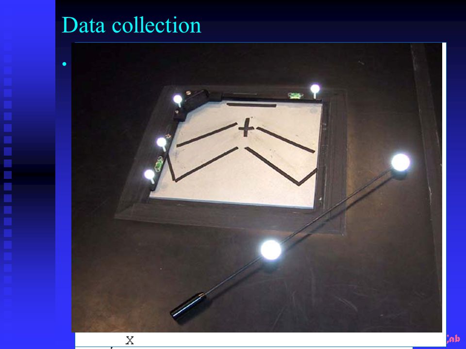 Motion Analysis Lab Data collection Calibration - to define the global coordinate system