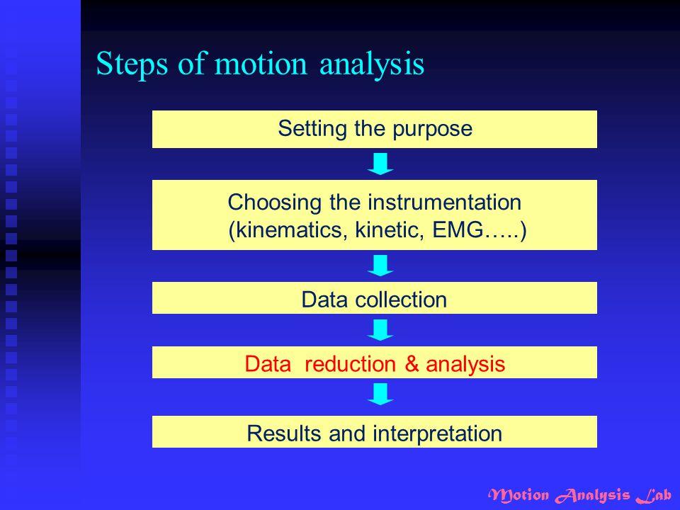 Motion Analysis Lab Steps of motion analysis Setting the purpose Choosing the instrumentation (kinematics, kinetic, EMG…..) Data collection Data reduc