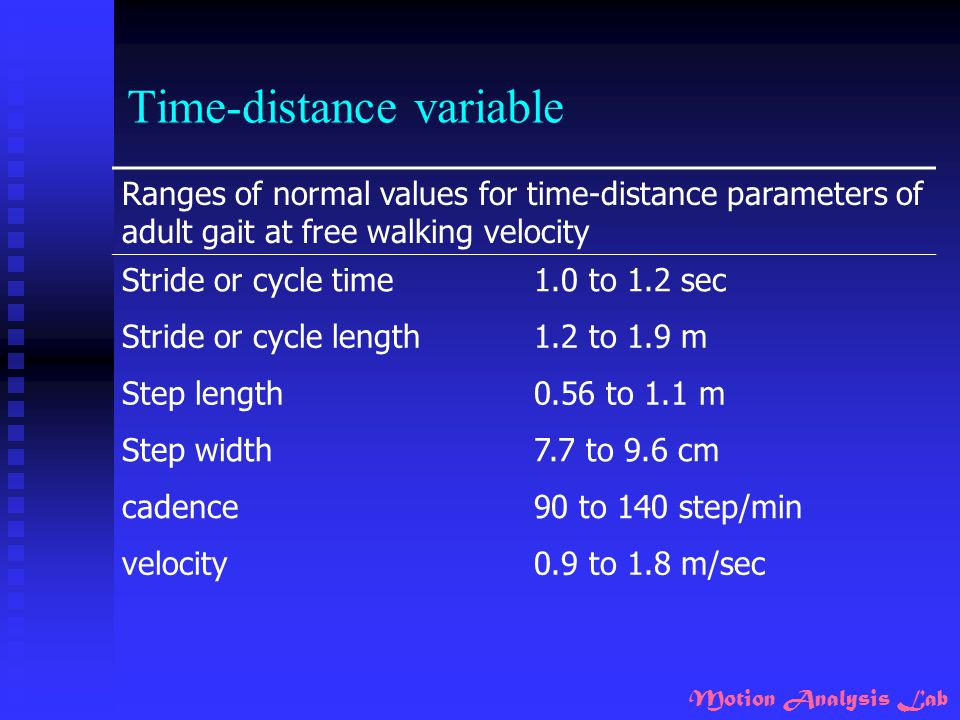 Motion Analysis Lab Time-distance variable Ranges of normal values for time-distance parameters of adult gait at free walking velocity Stride or cycle