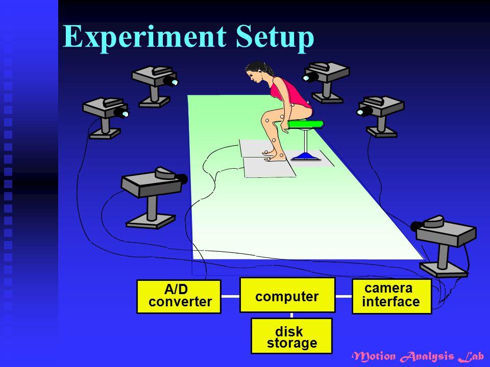 Motion Analysis Lab Experiment Setup