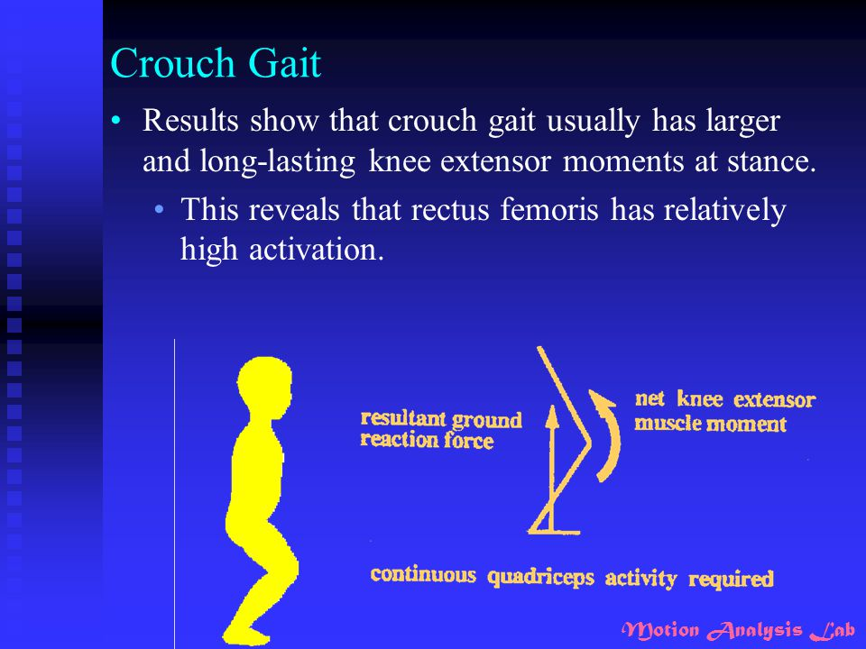 Motion Analysis Lab Crouch Gait Results show that crouch gait usually has larger and long-lasting knee extensor moments at stance. This reveals that r