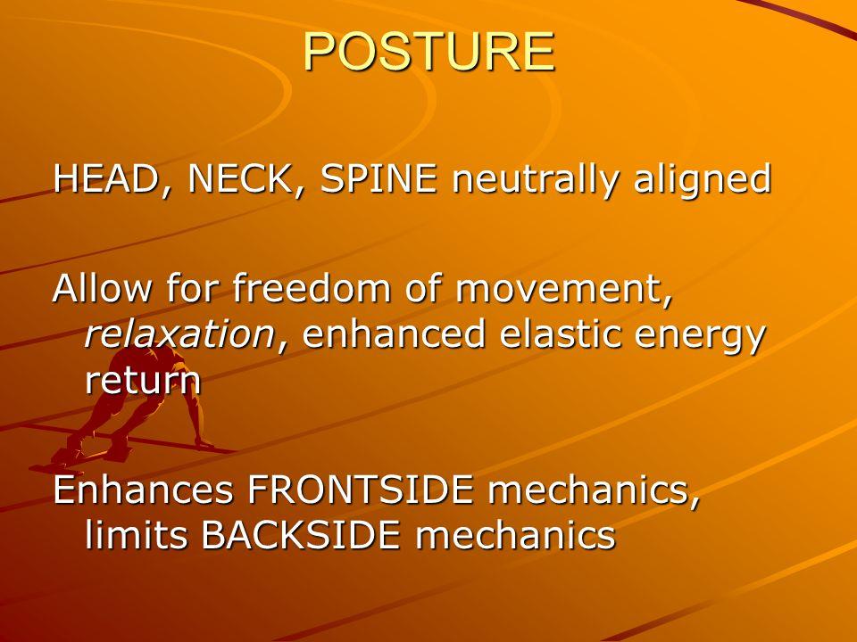 POSTURE HEAD, NECK, SPINE neutrally aligned Allow for freedom of movement, relaxation, enhanced elastic energy return Enhances FRONTSIDE mechanics, limits BACKSIDE mechanics